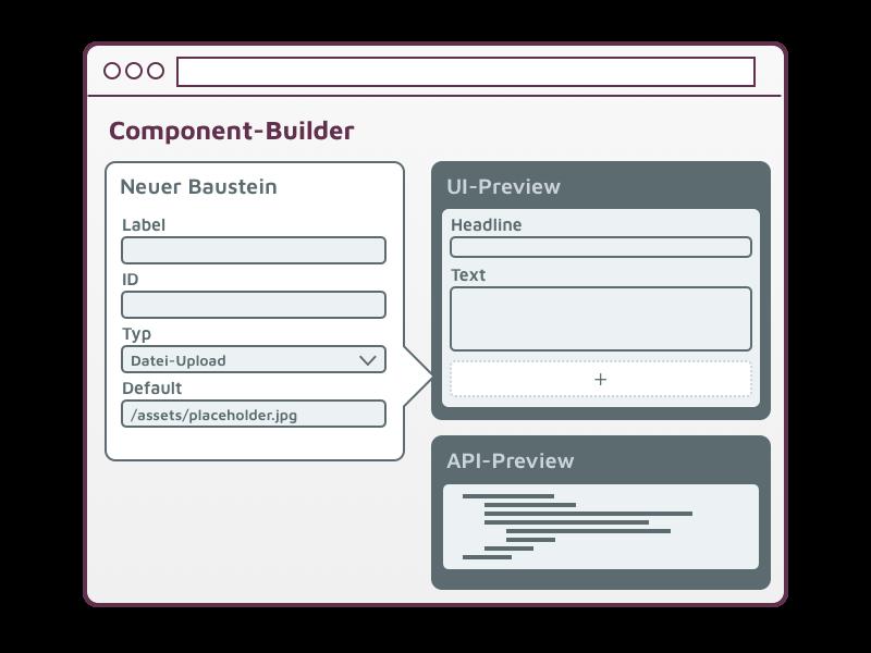 Makaira E-Commerce Komponenten-Editor